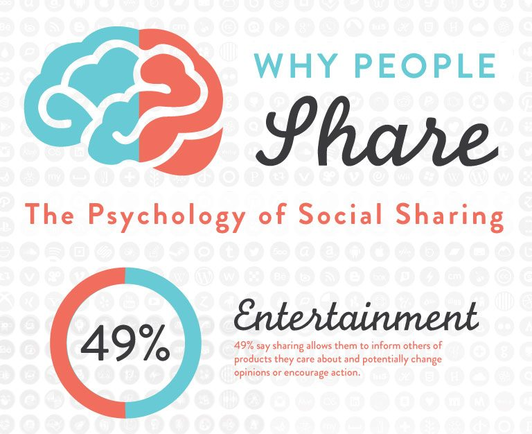 Why People Share